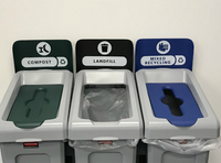 Recycling Service is Back: What We Learned Along the Way